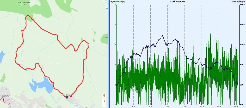 Jizerky 2 záznam trasy